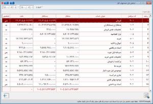 نرم افزار حسابداری شرکتی هلو