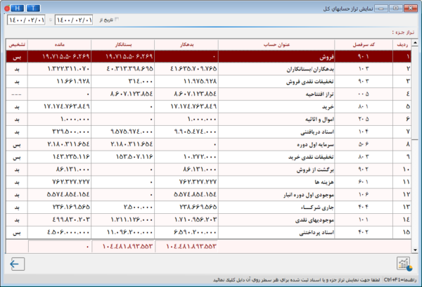 نرم افزار حسابداری تولیدی هلو